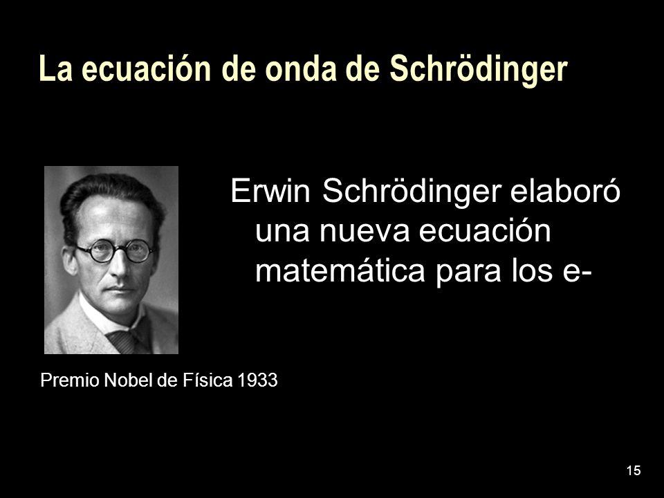 15 La ecuación de onda de Schrödinger Erwin Schrödinger elaboró una nueva ecuación matemática para los e- Premio Nobel de Física 1933