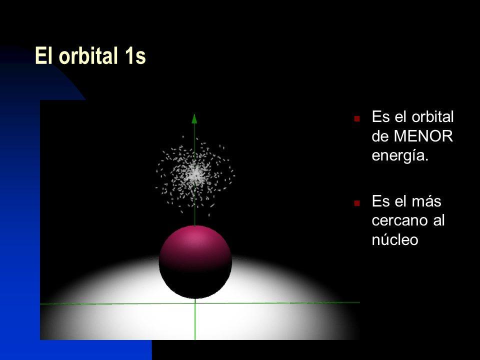 El orbital 1s Es el orbital de MENOR energía. Es el más cercano al núcleo