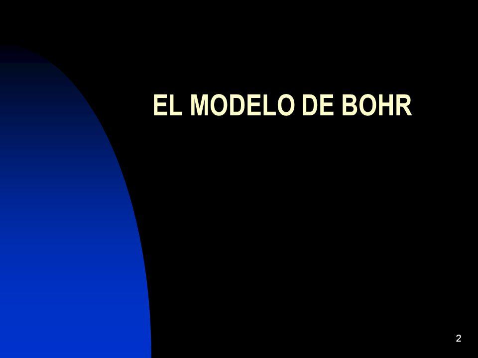 EL MODELO DE BOHR 2