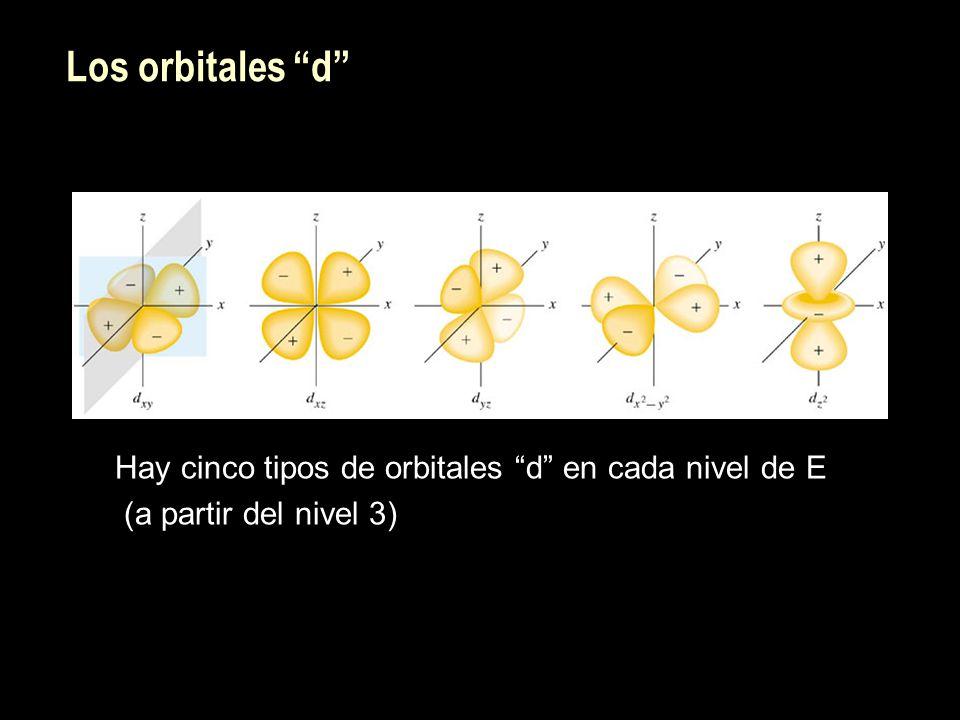 Los orbitales d Hay cinco tipos de orbitales d en cada nivel de E (a partir del nivel 3)