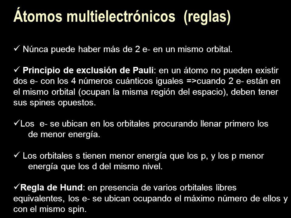 23 Átomos multielectrónicos (reglas) Núnca puede haber más de 2 e- en un mismo orbital.
