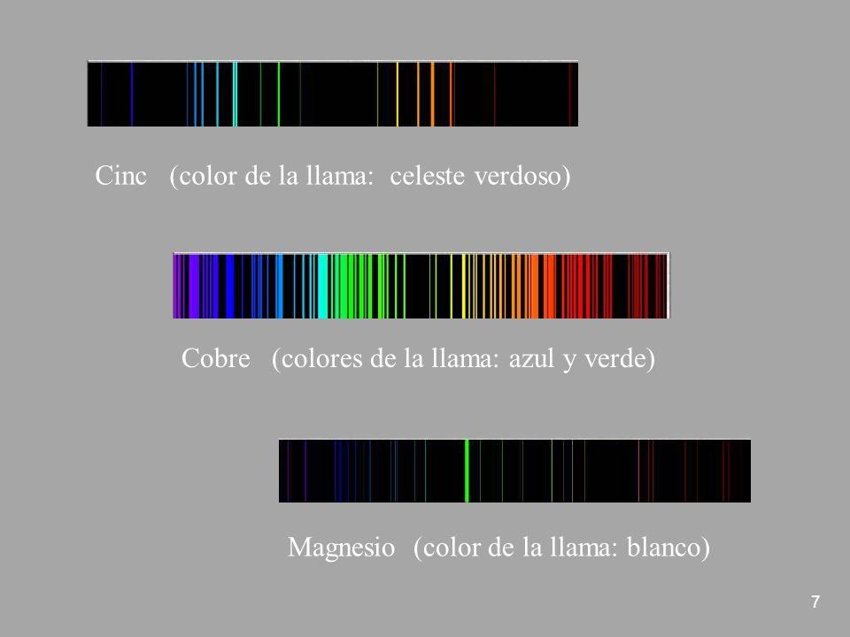 7 Cinc (color de la llama: celeste verdoso) Cobre (colores de la llama: azul y verde) Magnesio (color de la llama: blanco)