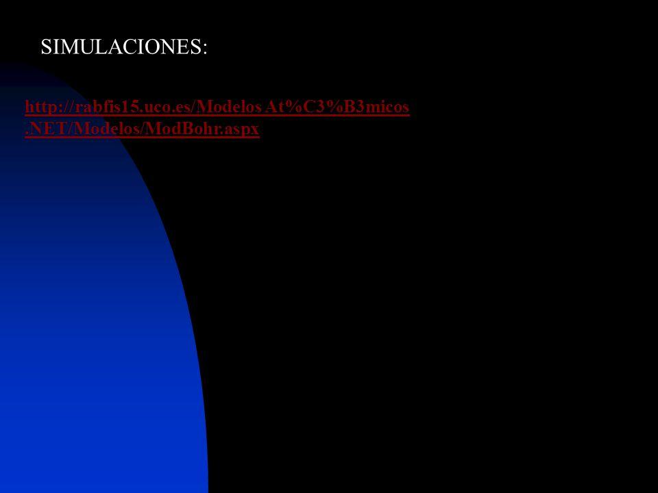 http://rabfis15.uco.es/Modelos At%C3%B3micos.NET/Modelos/ModBohr.aspx SIMULACIONES: