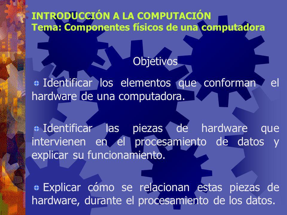 UNIVERSIDAD METROPOLITANA INTRODUCCIÓN A LA COMPUTACIÓN Tema: Componentes físicos de una computadora