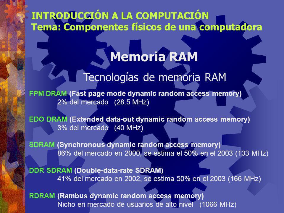 DIMM: módulo doble de memoria en línea (dual in-line memory module). Memoria RAM INTRODUCCIÓN A LA COMPUTACIÓN Tema: Componentes físicos de una comput