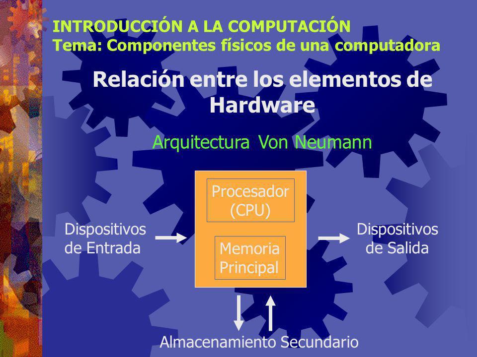 Conceptos para la próxima semana INTRODUCCIÓN A LA COMPUTACIÓN Tema: Componentes físicos de una computadora Registro Bus de datos y direcciones Reloj del sistema Tarjeta madre Puertos Ranuras y tarjetas de expansión