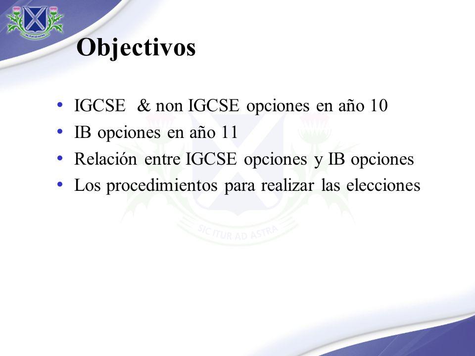 IGCSE & non IGCSE opciones en año 10 IB opciones en año 11 Relación entre IGCSE opciones y IB opciones Los procedimientos para realizar las elecciones Objectivos