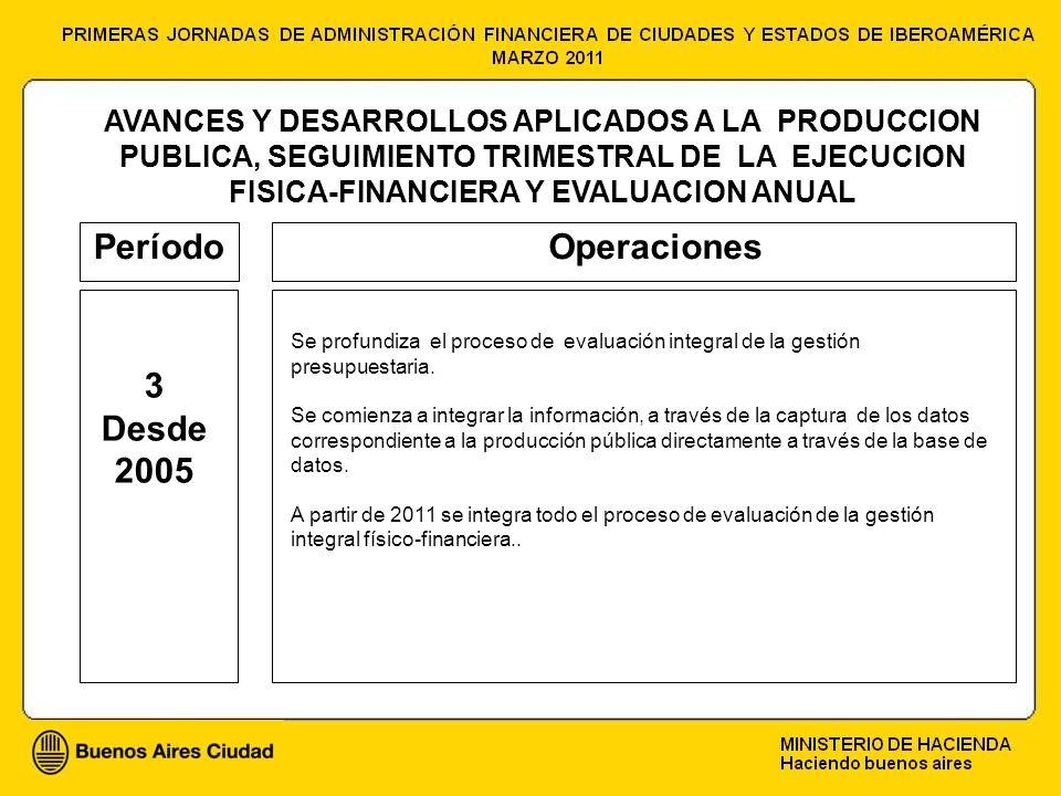 PeríodoOperaciones 3 Desde 2005 Se profundiza el proceso de evaluación integral de la gestión presupuestaria.