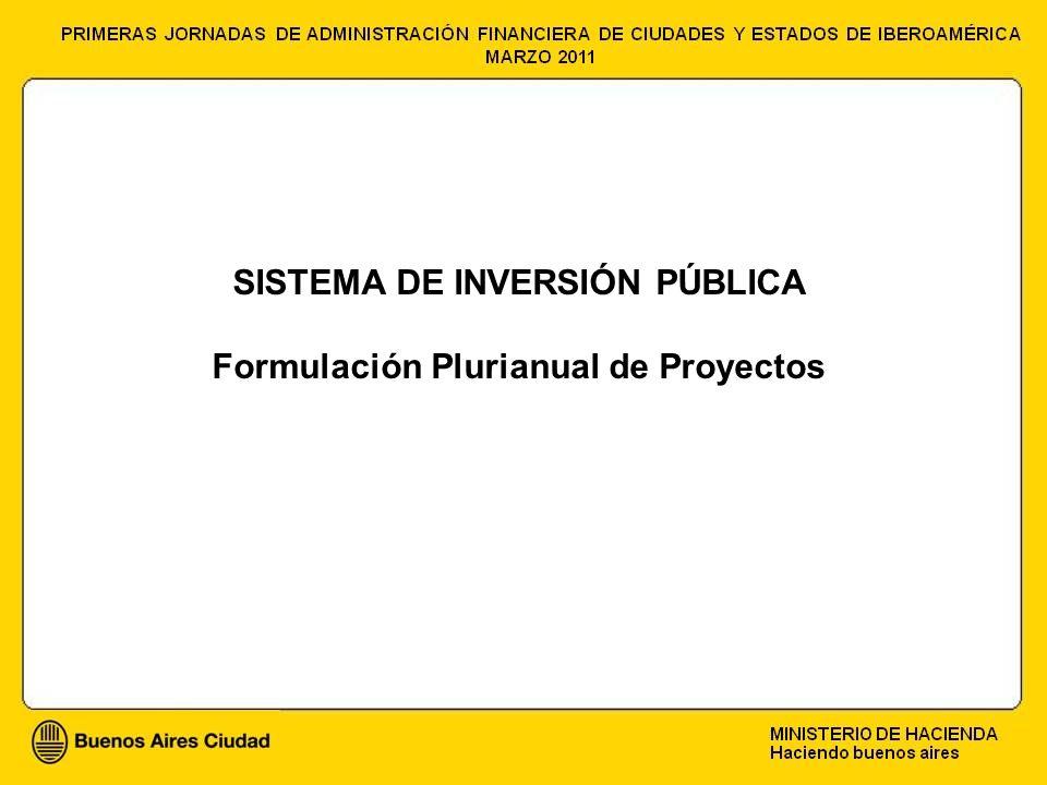 SISTEMA DE INVERSIÓN PÚBLICA Formulación Plurianual de Proyectos