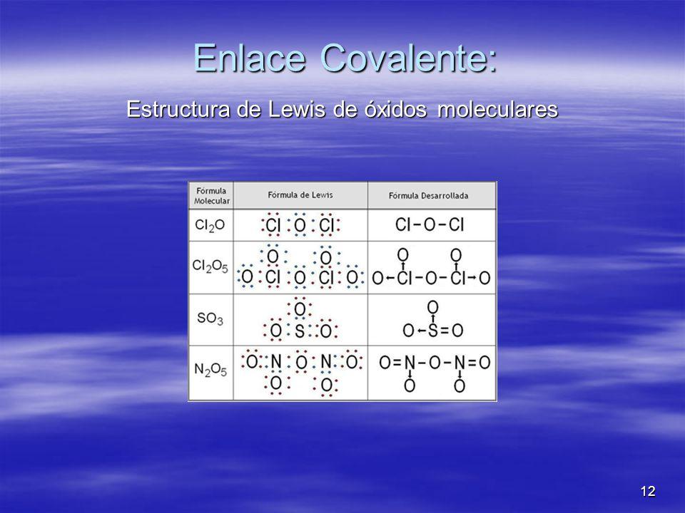12 Estructura de Lewis de óxidos moleculares Enlace Covalente: