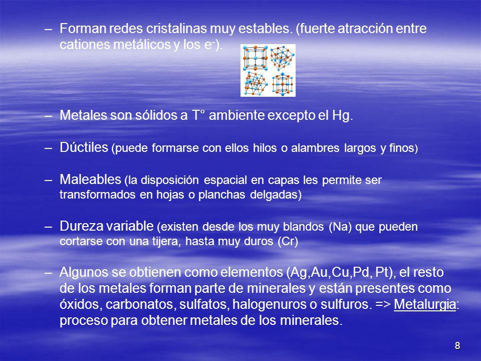 8 – –Forman redes cristalinas muy estables. (fuerte atracción entre cationes metálicos y los e - ). – –Metales son sólidos a T° ambiente excepto el Hg