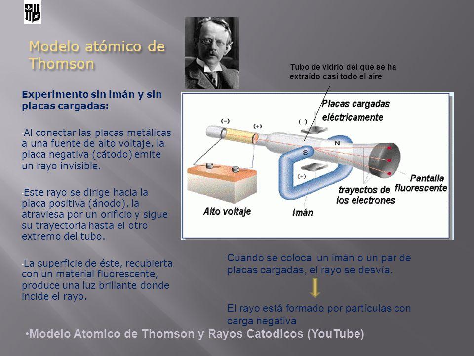 Modelo atómico de Thomson Experimento sin imán y sin placas cargadas: Al conectar las placas metálicas a una fuente de alto voltaje, la placa negativa