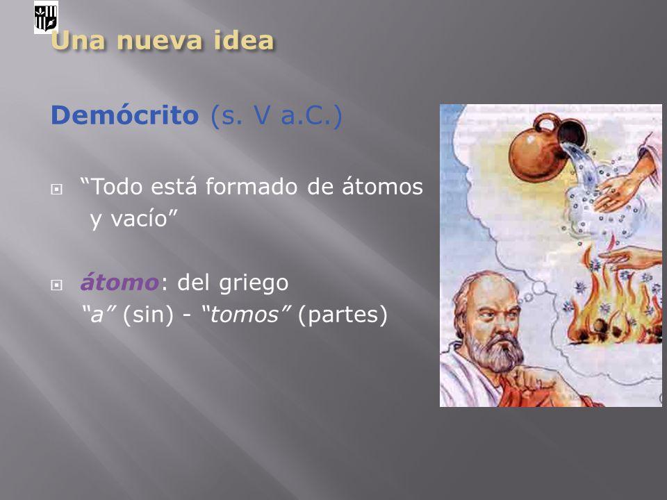 FUEGO AIRE TIERRA AGUA Los átomos de estos elementos eran diferentes entre sí.