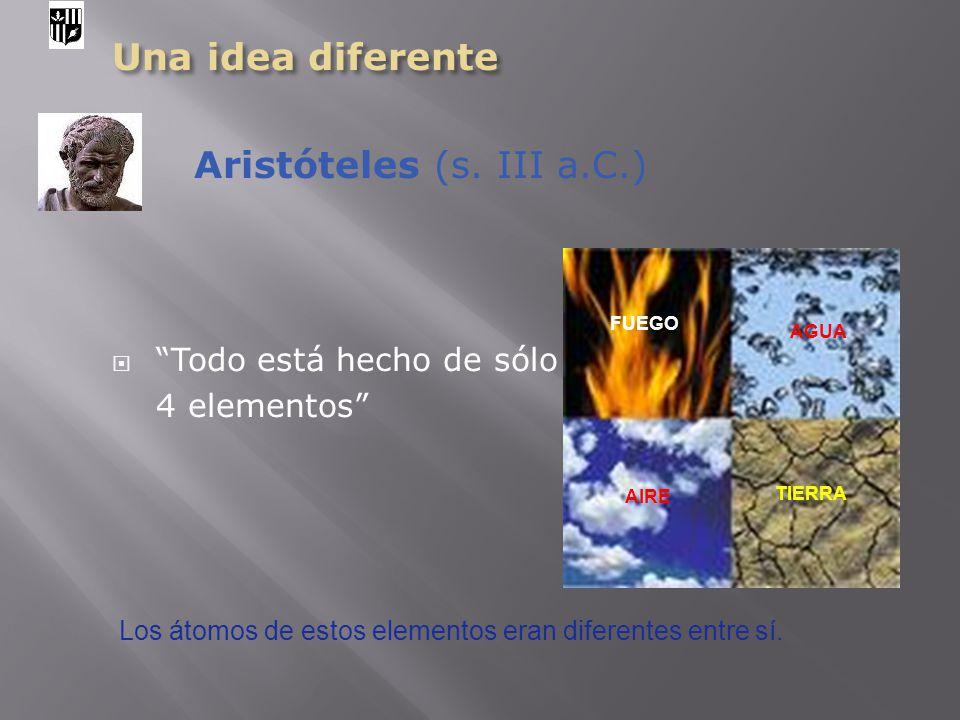 cuatro elementos se vinculan con las formas en que la materia se presenta: FUEGO------>ENERGIA AGUA------>LIQUIDO TIERRA------>SÓLIDO AIRE------>GASEOSO