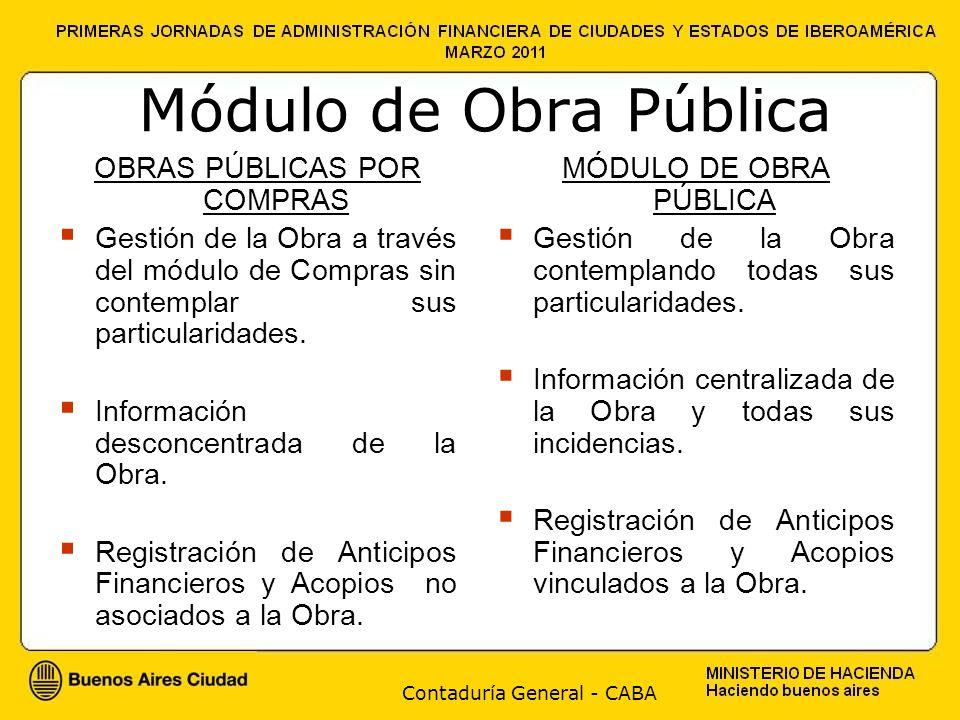 Contaduría General - CABA Módulo de Obra Pública OBRAS PÚBLICAS POR COMPRAS Gestión de la Obra a través del módulo de Compras sin contemplar sus particularidades.