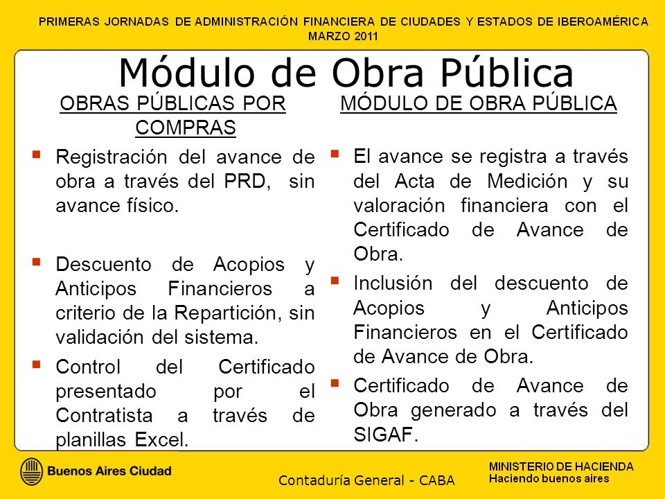 Contaduría General - CABA Módulo de Obra Pública OBRAS PÚBLICAS POR COMPRAS Registración del avance de obra a través del PRD, sin avance físico.