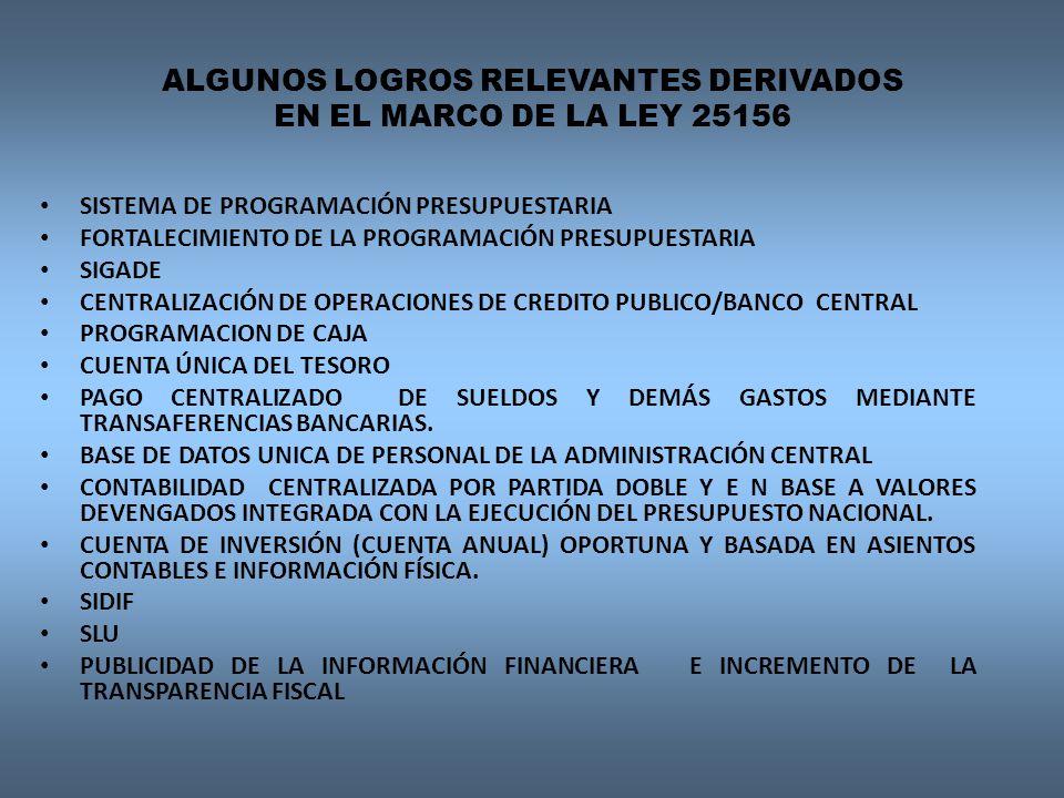 ALGUNOS LOGROS RELEVANTES DERIVADOS EN EL MARCO DE LA LEY 25156 SISTEMA DE PROGRAMACIÓN PRESUPUESTARIA FORTALECIMIENTO DE LA PROGRAMACIÓN PRESUPUESTAR