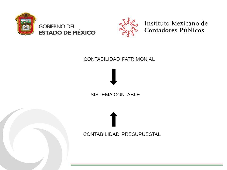 CONTABILIDAD PATRIMONIAL CONTABILIDAD PRESUPUESTAL