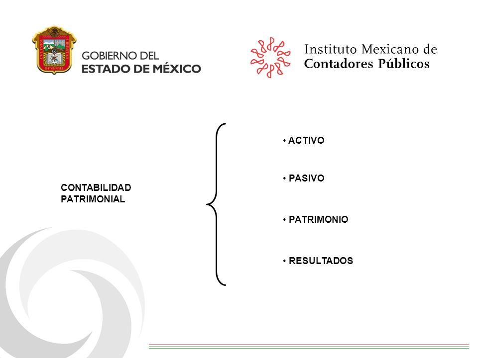 CONTABILIDAD PATRIMONIAL ACTIVO PASIVO PATRIMONIO RESULTADOS