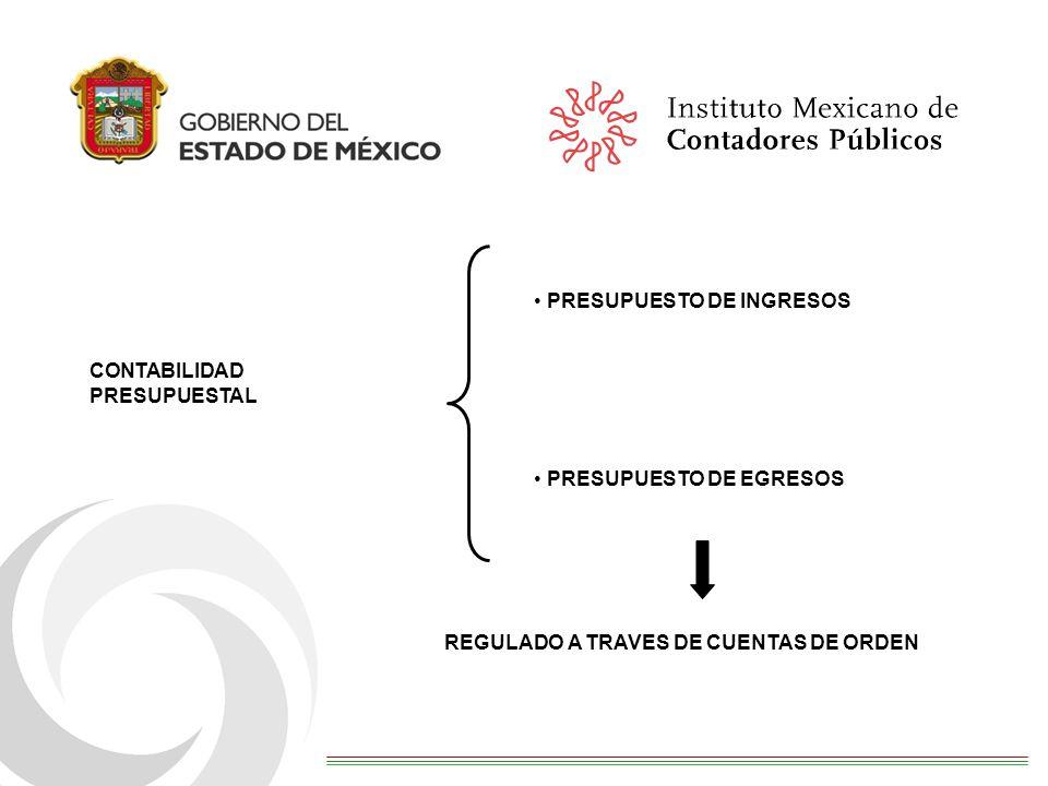 CONTABILIDAD PRESUPUESTAL PRESUPUESTO DE INGRESOS PRESUPUESTO DE EGRESOS REGULADO A TRAVES DE CUENTAS DE ORDEN