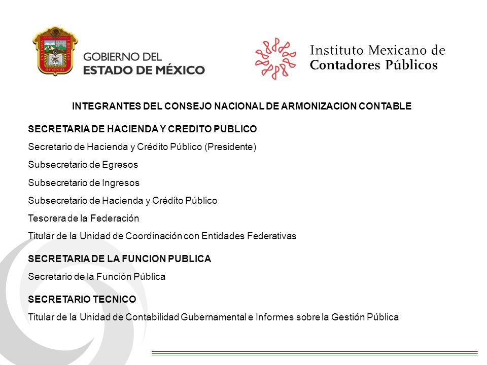 INTEGRANTES DEL CONSEJO NACIONAL DE ARMONIZACION CONTABLE SECRETARIA DE HACIENDA Y CREDITO PUBLICO Secretario de Hacienda y Crédito Público (President