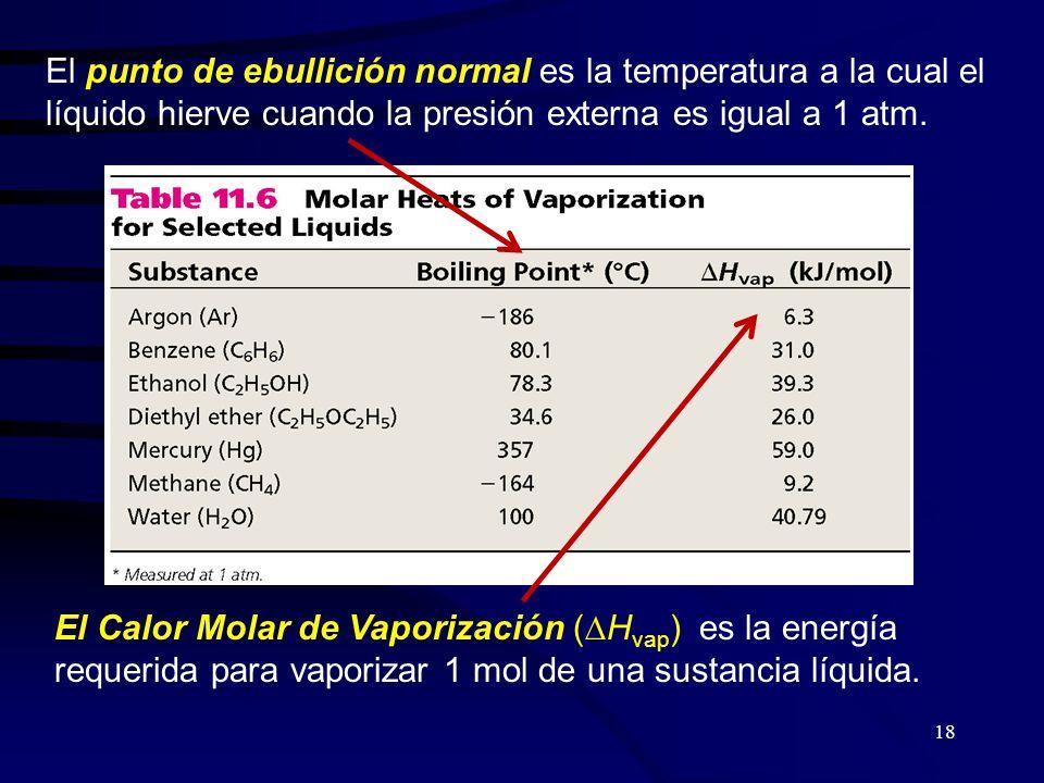 18 El punto de ebullición normal es la temperatura a la cual el líquido hierve cuando la presión externa es igual a 1 atm.