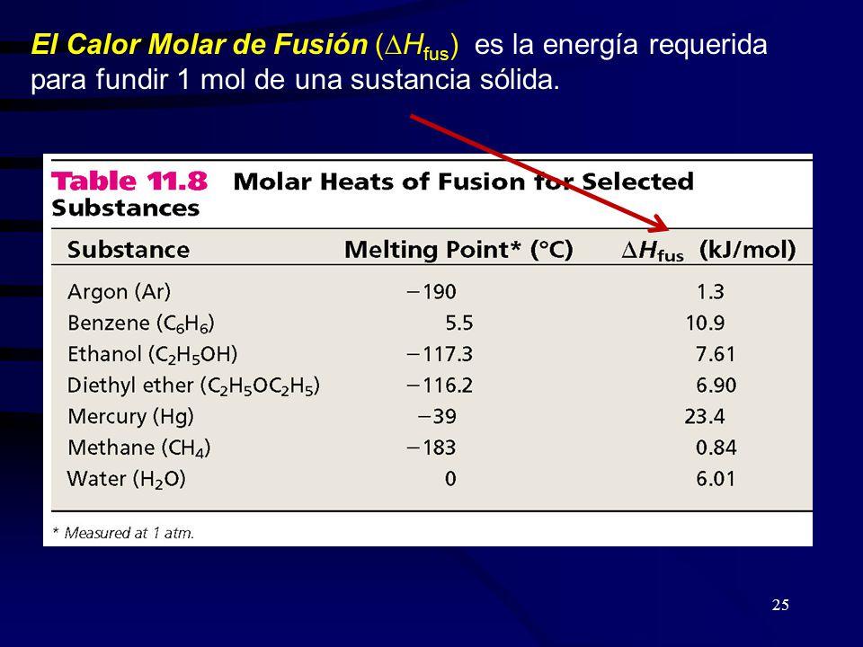 25 El Calor Molar de Fusión ( H fus ) es la energía requerida para fundir 1 mol de una sustancia sólida.