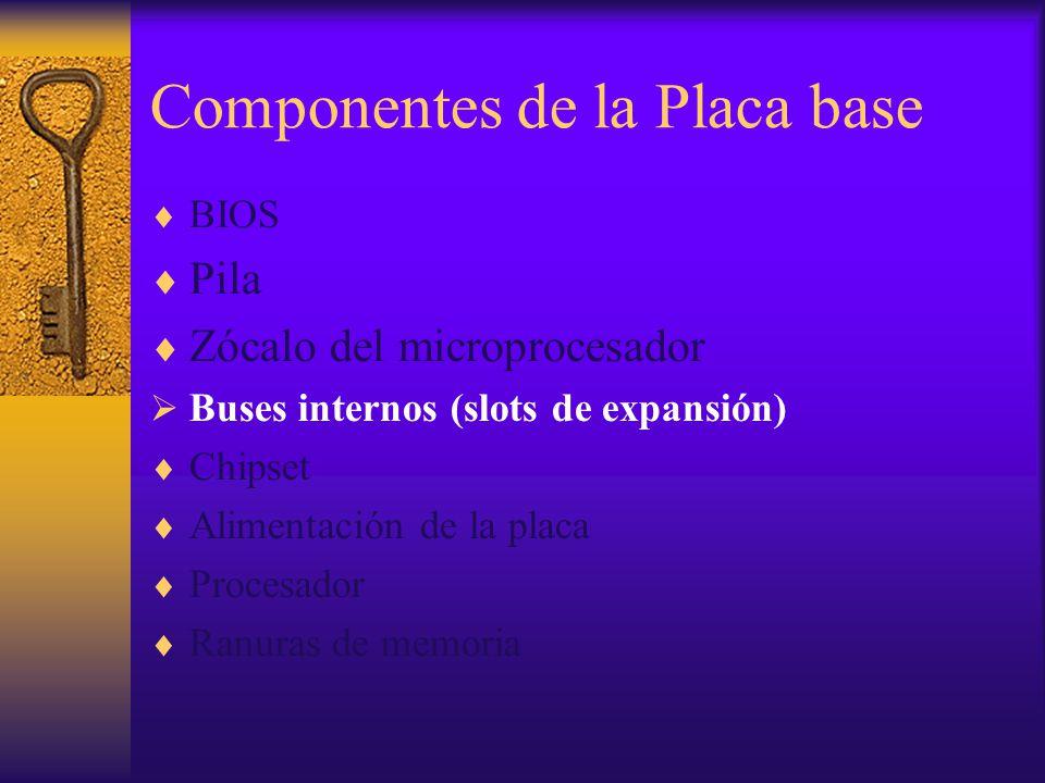 Componentes de la Placa base BIOS Pila Zócalo del microprocesador Buses internos (slots de expansión) Chipset Alimentación de la placa Procesador Ranu