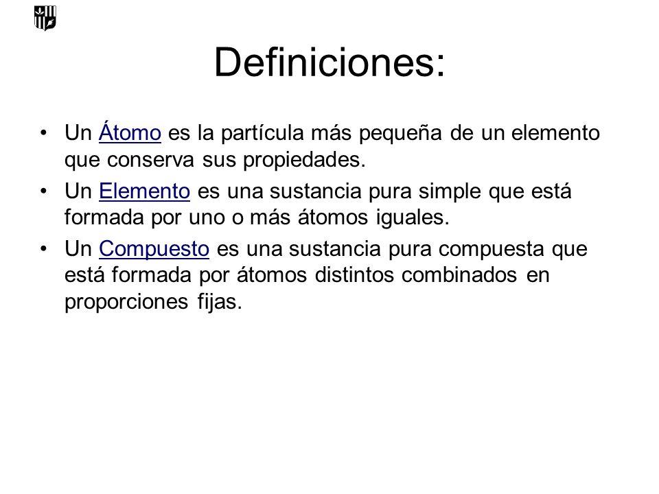 Definiciones: Un Átomo es la partícula más pequeña de un elemento que conserva sus propiedades. Un Elemento es una sustancia pura simple que está form