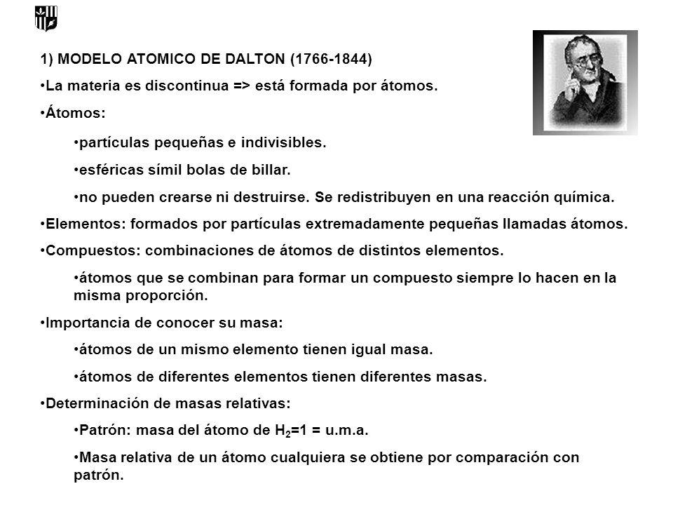 1) MODELO ATOMICO DE DALTON (1766-1844) La materia es discontinua => está formada por átomos. Átomos: partículas pequeñas e indivisibles. esféricas sí