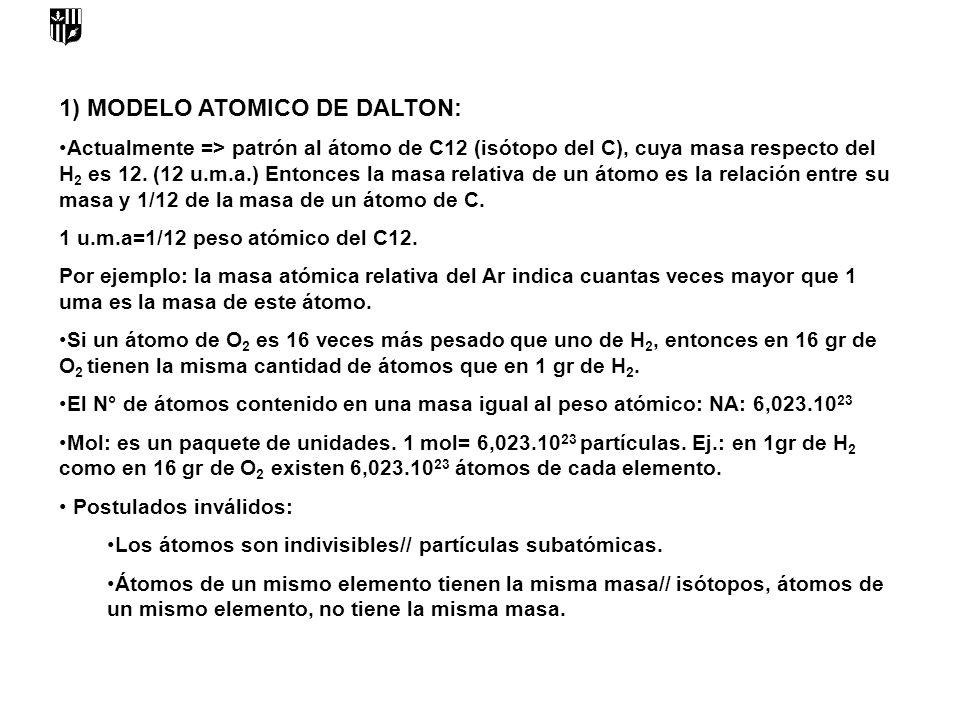 1) MODELO ATOMICO DE DALTON: Actualmente => patrón al átomo de C12 (isótopo del C), cuya masa respecto del H 2 es 12. (12 u.m.a.) Entonces la masa rel