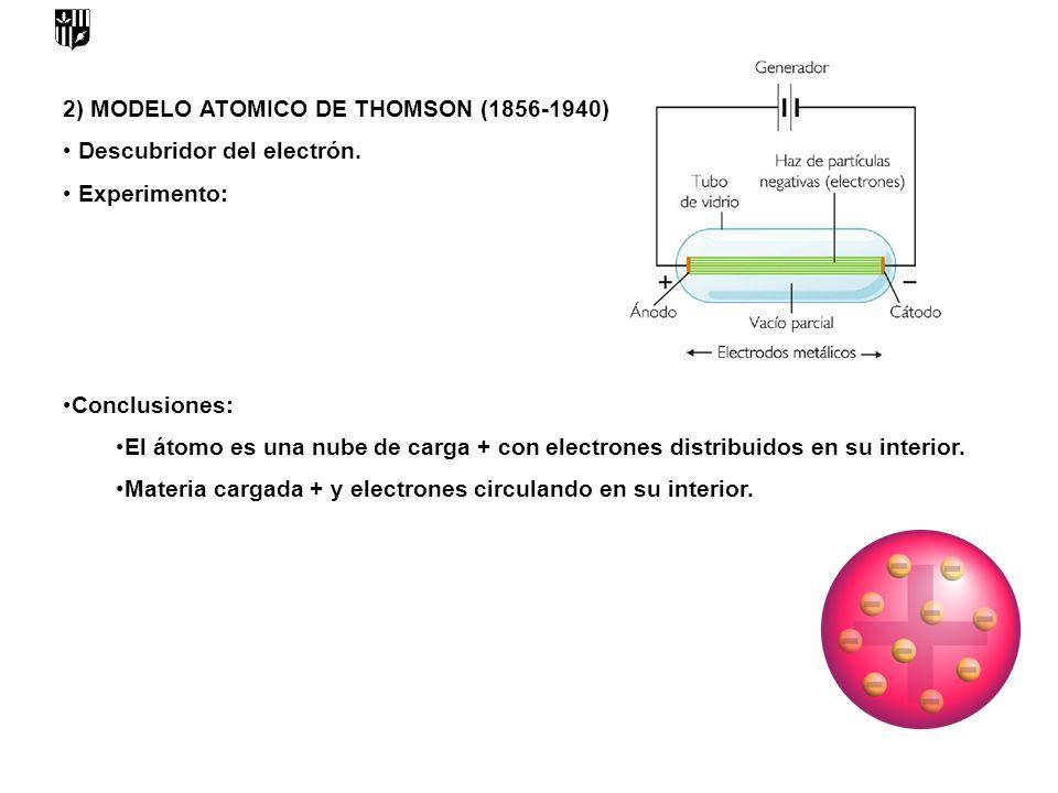 2) MODELO ATOMICO DE THOMSON (1856-1940) Descubridor del electrón. Experimento: Conclusiones: El átomo es una nube de carga + con electrones distribui