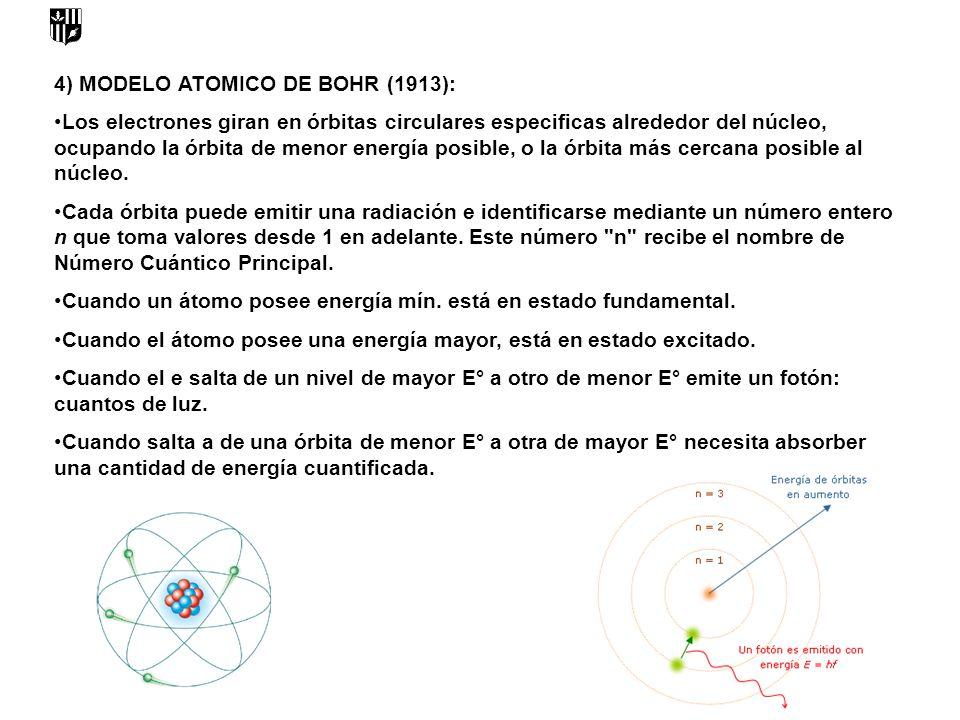 4) MODELO ATOMICO DE BOHR (1913): Los electrones giran en órbitas circulares especificas alrededor del núcleo, ocupando la órbita de menor energía pos