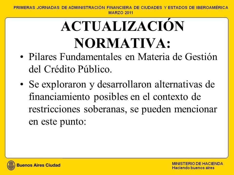 ACTUALIZACIÓN NORMATIVA: Pilares Fundamentales en Materia de Gestión del Crédito Público.