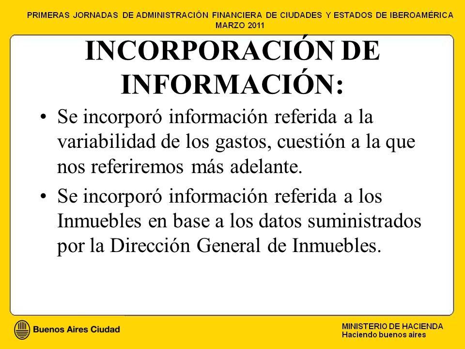 INCORPORACIÓN DE INFORMACIÓN: Se incorporó información referida a la variabilidad de los gastos, cuestión a la que nos referiremos más adelante.