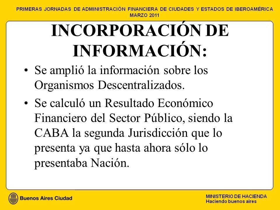 INCORPORACIÓN DE INFORMACIÓN: Se amplió la información sobre los Organismos Descentralizados.
