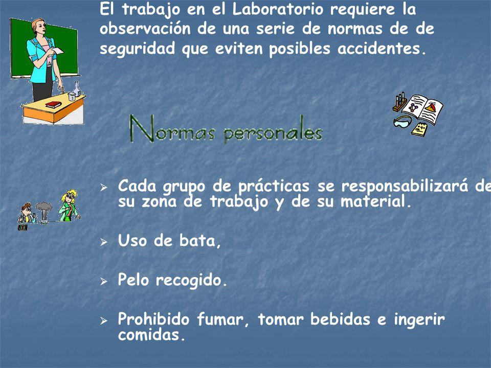 Instrumental de laboratorio: C) Instrumentos volumétricos Matráz volumétrico Bureta Pipetas Probetas