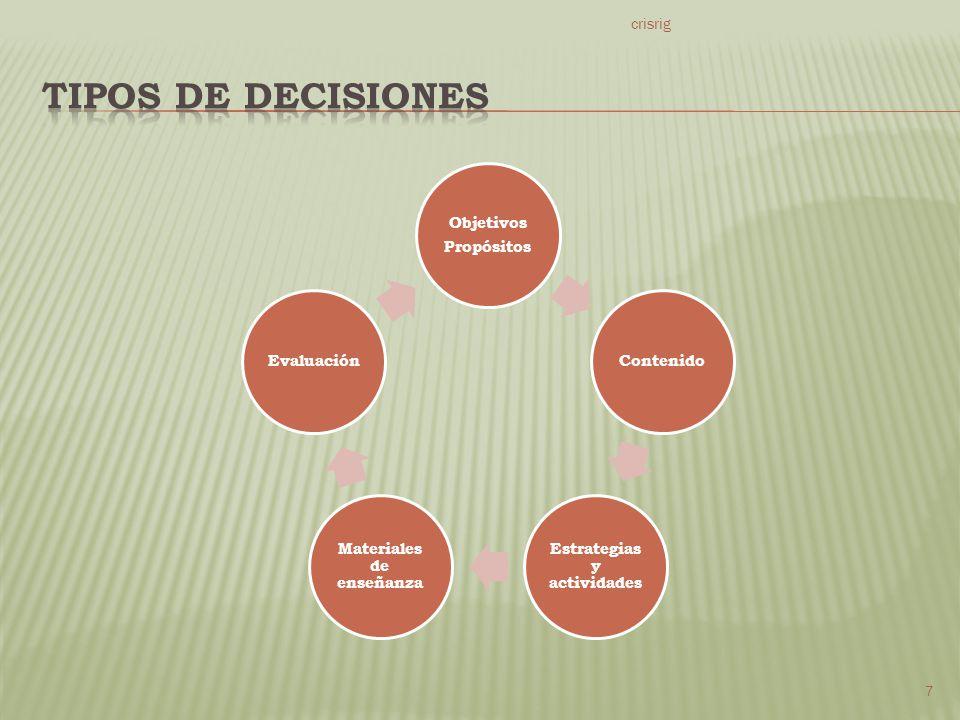 Objetivos Propósitos Contenido Estrategias y actividades Materiales de enseñanza Evaluación crisrig 7