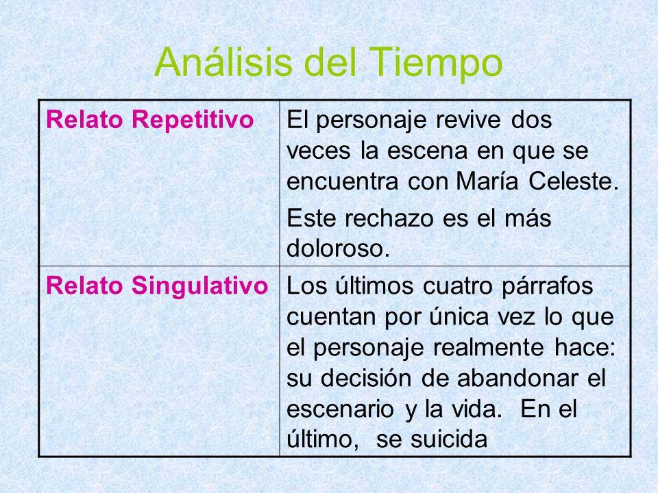 Análisis del Tiempo Relato RepetitivoEl personaje revive dos veces la escena en que se encuentra con María Celeste. Este rechazo es el más doloroso. R