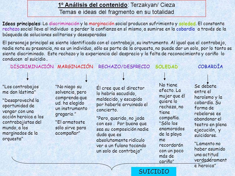 1º Análisis del contenido: Terzakyan/ Cieza Temas e ideas del fragmento en su totalidad Ideas principales: La discriminación y la marginación social p