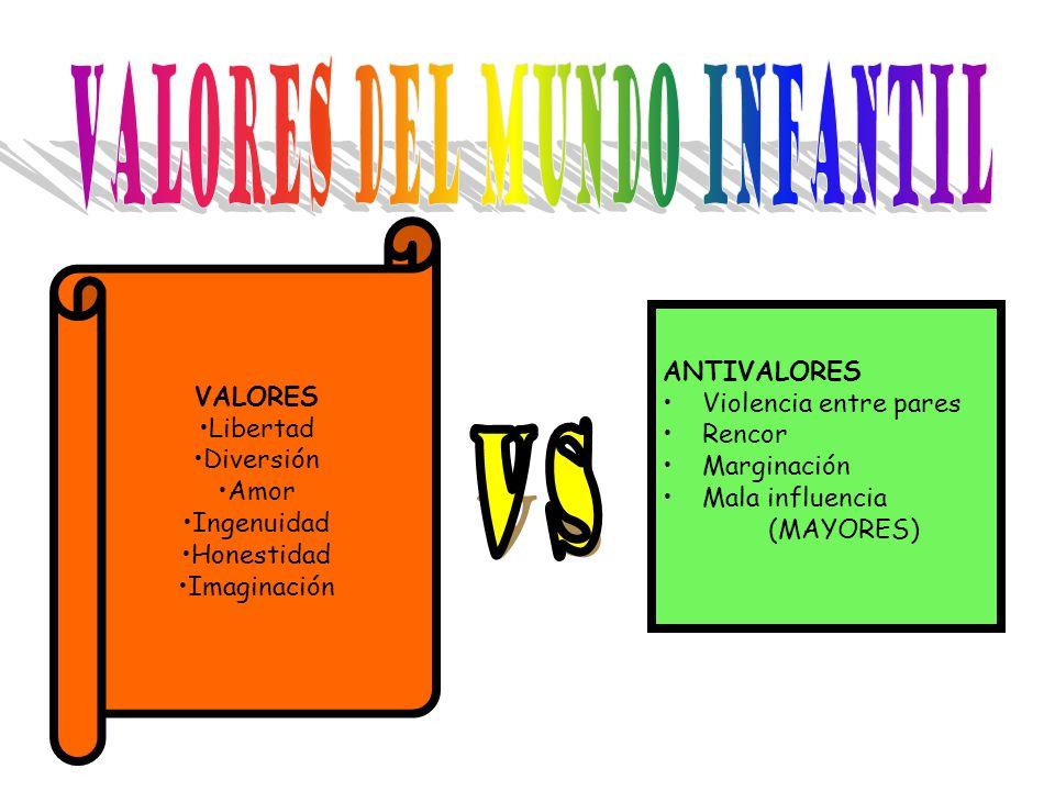 VALORES Libertad Diversión Amor Ingenuidad Honestidad Imaginación ANTIVALORES Violencia entre pares Rencor Marginación Mala influencia (MAYORES)
