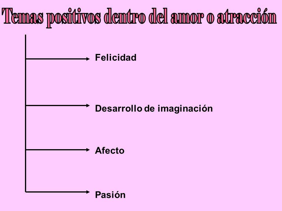 Felicidad Desarrollo de imaginación Afecto Pasión