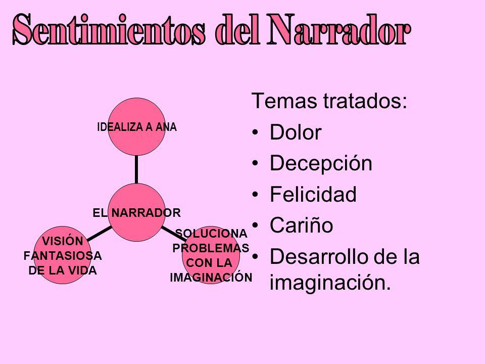 EL NARRADOR IDEALIZA A ANA SOLUCIONA PROBLEMAS CON LA IMAGINACIÓN VISIÓN FANTASIOSA DE LA VIDA Temas tratados: Dolor Decepción Felicidad Cariño Desarrollo de la imaginación.