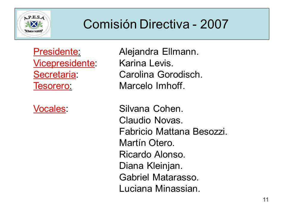 11 Presidente:Alejandra Ellmann. Vicepresidente:Karina Levis.