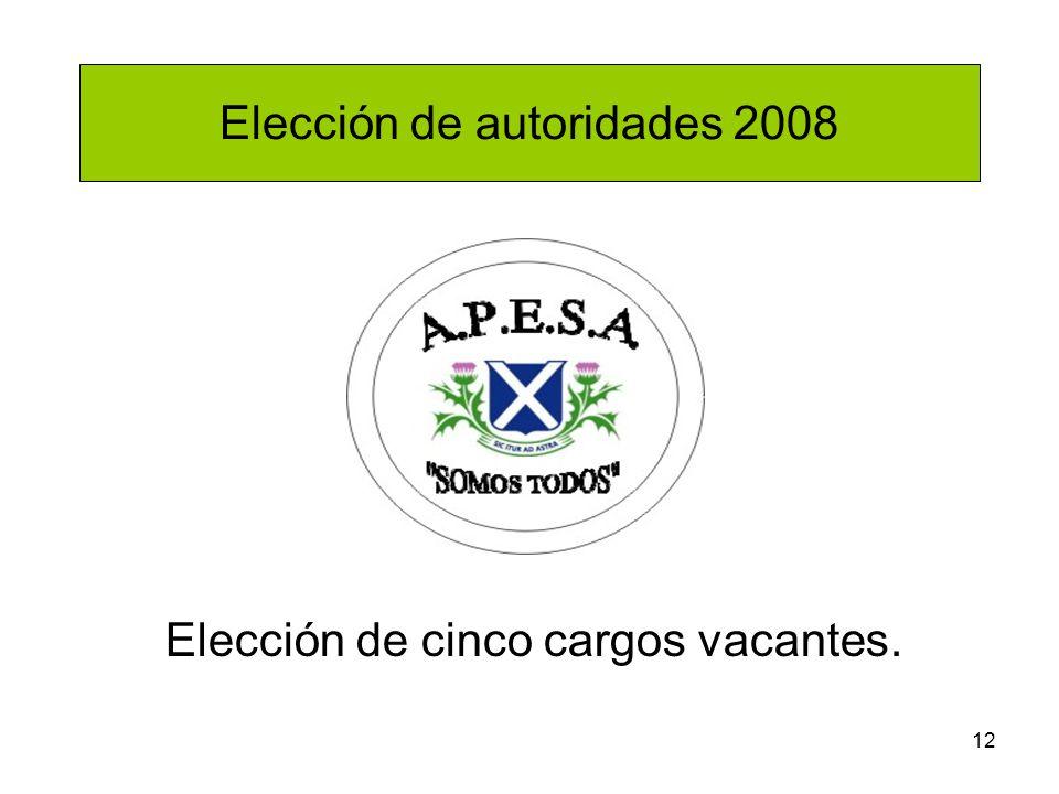 12 Elección de cinco cargos vacantes. Elección de autoridades 2008