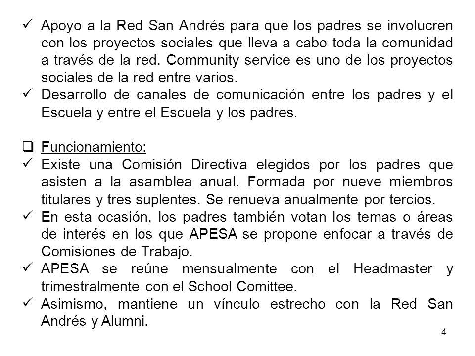 4 Apoyo a la Red San Andrés para que los padres se involucren con los proyectos sociales que lleva a cabo toda la comunidad a través de la red.