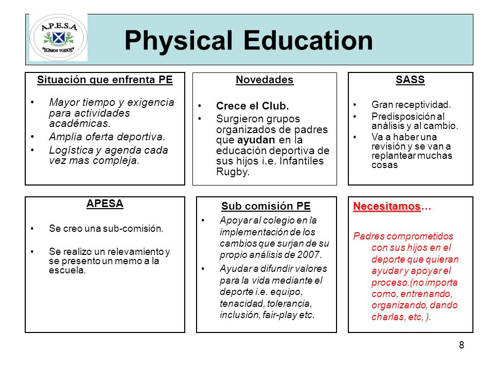 8 Situación que enfrenta PE Mayor tiempo y exigencia para actividades académicas.