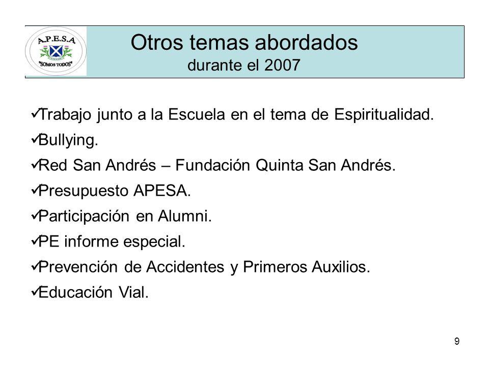 9 Otros temas abordados durante el 2007 Trabajo junto a la Escuela en el tema de Espiritualidad.