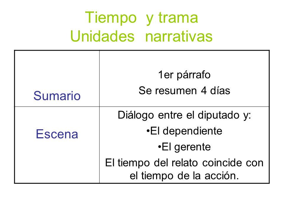 Análisis del Tiempo Por: Demián Elías Brener Juan Manuel Sobrado Manuel Freixas