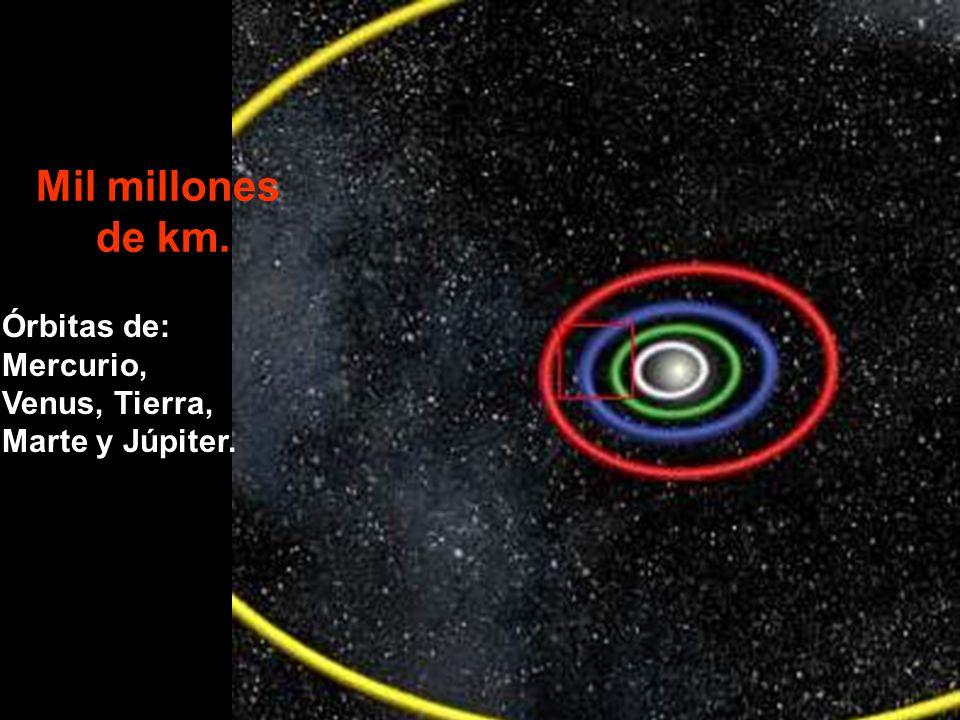 Órbitas de: Mercurio, Venus, Tierra, Marte y Júpiter. Mil millones de km.
